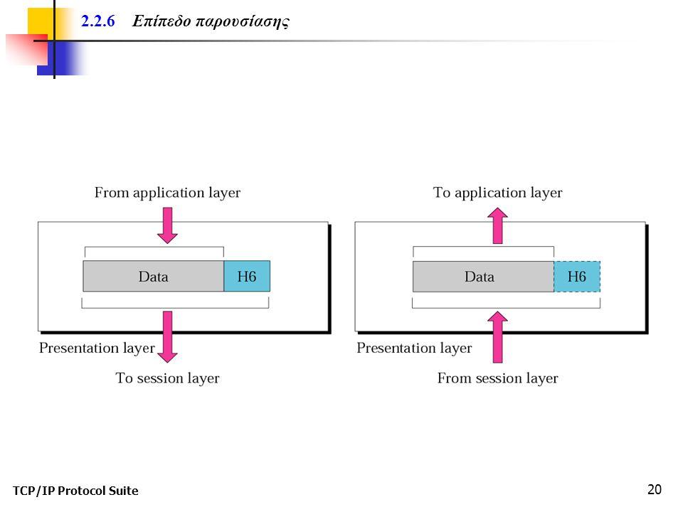 TCP/IP Protocol Suite 20 2.2.6 Επίπεδο παρουσίασης