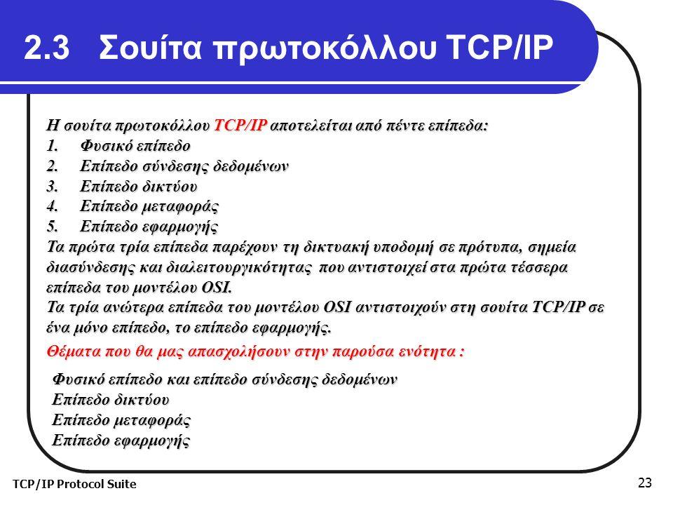 TCP/IP Protocol Suite 23 2.3 Σουίτα πρωτοκόλλου TCP/IP Η σουίτα πρωτοκόλλου TCP/IP αποτελείται από πέντε επίπεδα: 1.Φυσικό επίπεδο 2.Επίπεδο σύνδεσης δεδομένων 3.Επίπεδο δικτύου 4.Επίπεδο μεταφοράς 5.Επίπεδο εφαρμογής Τα πρώτα τρία επίπεδα παρέχουν τη δικτυακή υποδομή σε πρότυπα, σημεία διασύνδεσης και διαλειτουργικότητας που αντιστοιχεί στα πρώτα τέσσερα επίπεδα του μοντέλου OSI.