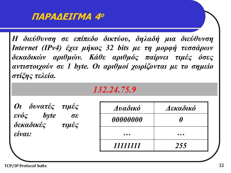 TCP/IP Protocol Suite 33 ΠΑΡΑΔΕΙΓΜΑ 4 ο Η διεύθυνση σε επίπεδο δικτύου, δηλαδή μια διεύθυνση Internet (IPv4) έχει μήκος 32 bits με τη μορφή τεσσάρων δεκαδικών αριθμών.