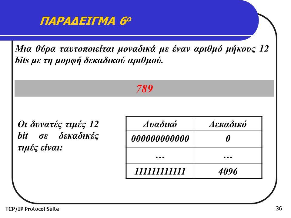 TCP/IP Protocol Suite 36 ΠΑΡΑΔΕΙΓΜΑ 6 ο Μια θύρα ταυτοποιείται μοναδικά με έναν αριθμό μήκους 12 bits με τη μορφή δεκαδικού αριθμού.