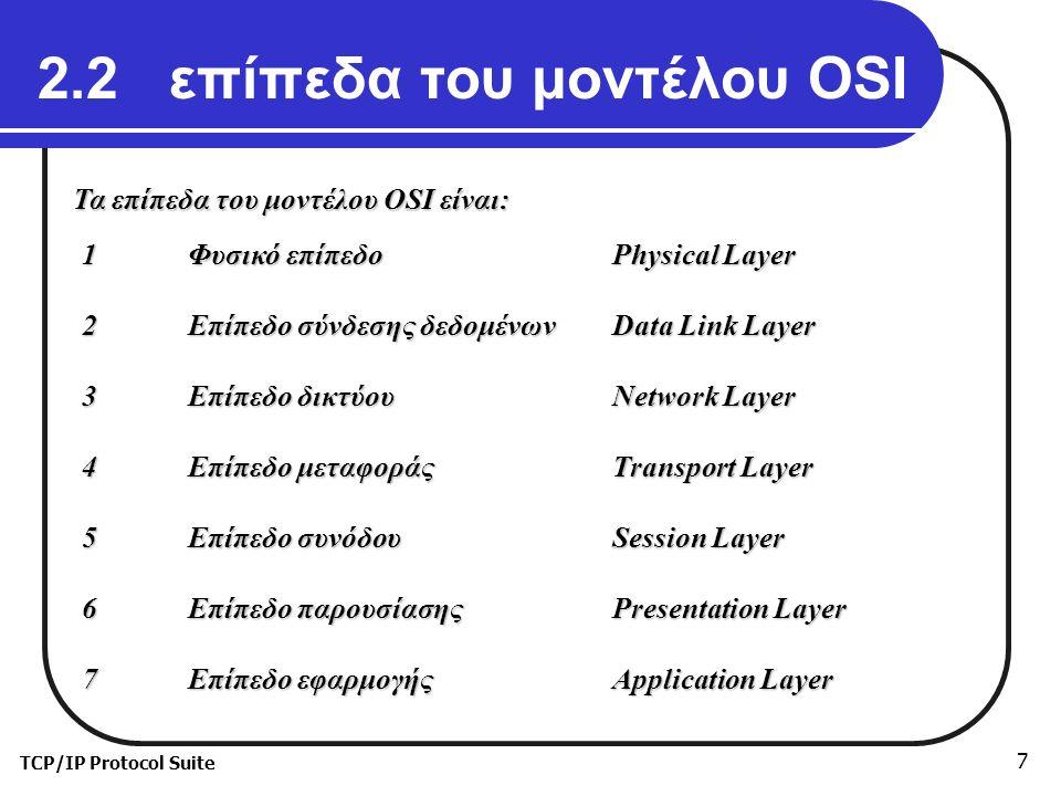 TCP/IP Protocol Suite 7 2.2 επίπεδα του μοντέλου OSI Τα επίπεδα του μοντέλου OSI είναι: 1Φυσικό επίπεδο Physical Layer 2Επίπεδο σύνδεσης δεδομένων Data Link Layer 3Επίπεδο δικτύουNetwork Layer 4Επίπεδο μεταφοράςTransport Layer 5Επίπεδο συνόδουSession Layer 6Επίπεδο παρουσίασηςPresentation Layer 7Επίπεδο εφαρμογήςApplication Layer