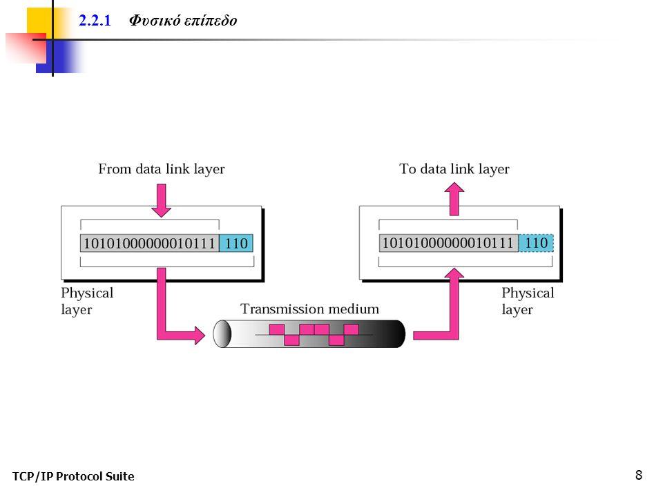 TCP/IP Protocol Suite 9 Το φυσικό επίπεδο είναι αρμόδιο για την μεταφορά της πληροφορίας σε μορφή ψηφίων (bit) μεταξύ γειτονικών στοιχείων του δικτύου.