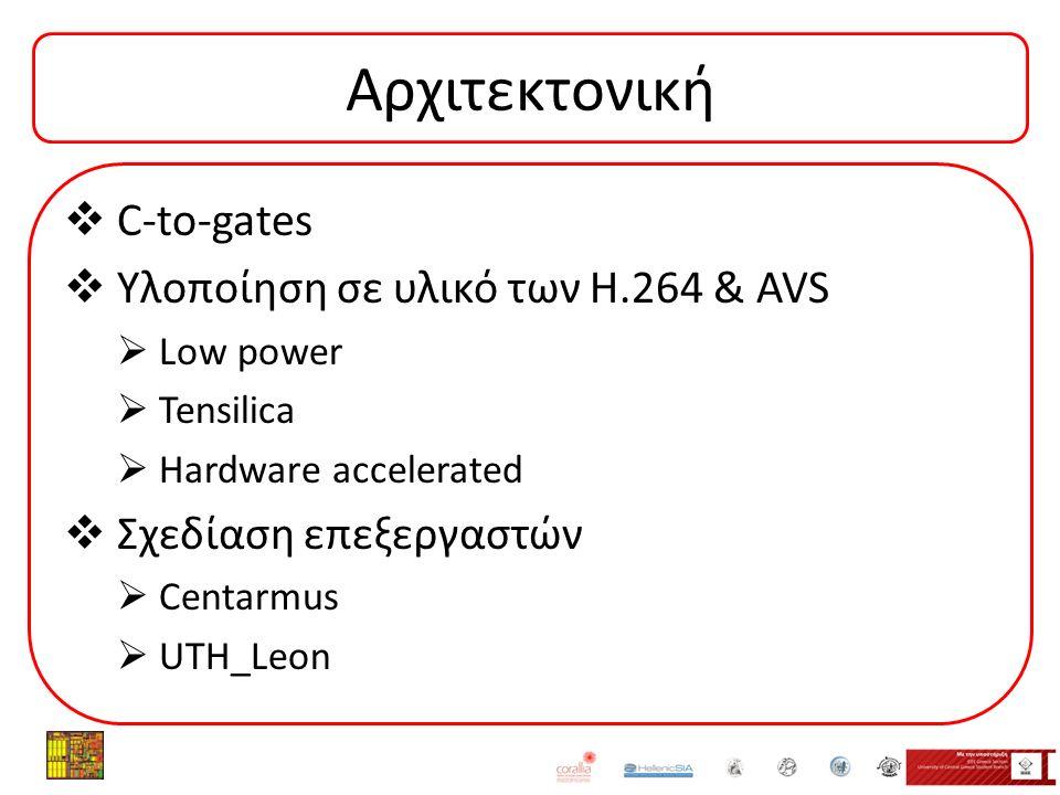 Αρχιτεκτονική  C-to-gates  Υλοποίηση σε υλικό των H.264 & AVS  Low power  Tensilica  Hardware accelerated  Σχεδίαση επεξεργαστών  Centarmus  UTH_Leon