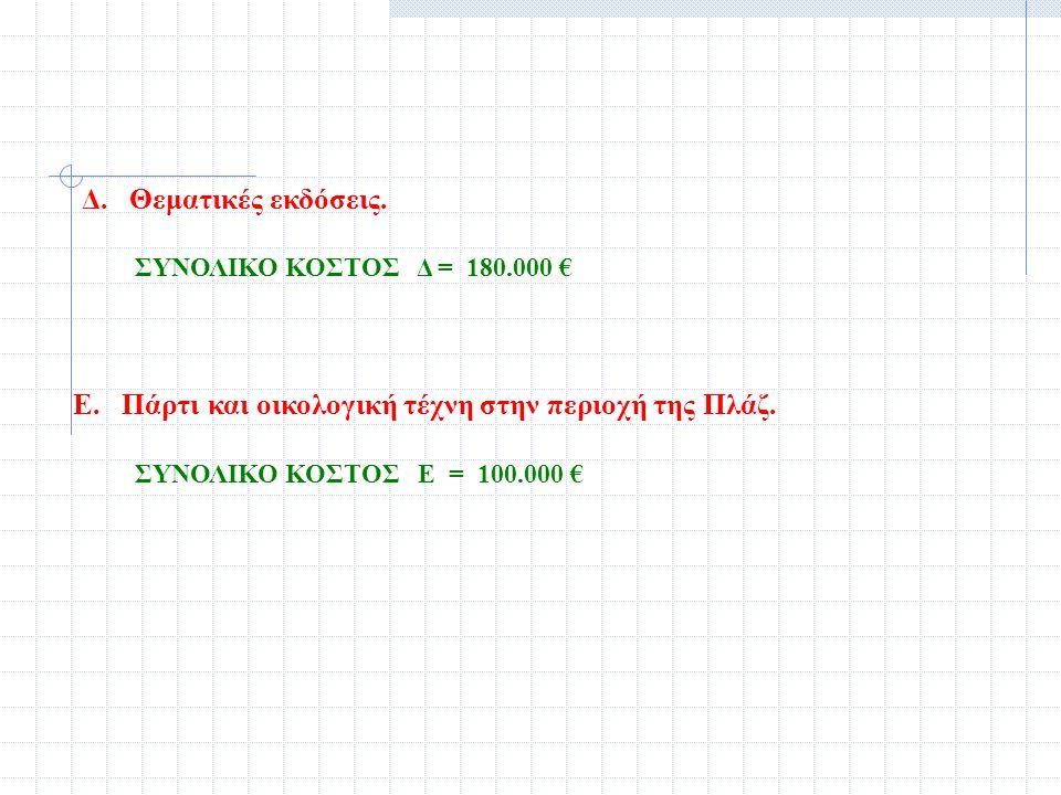 Δ. Θεματικές εκδόσεις. ΣΥΝΟΛΙΚΟ ΚΟΣΤΟΣ Δ = 180.000 € Ε.