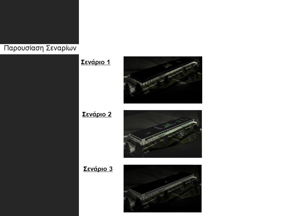 Παρουσίαση Σεναρίων Σενάριο 1 Σενάριο 2 Σενάριο 3