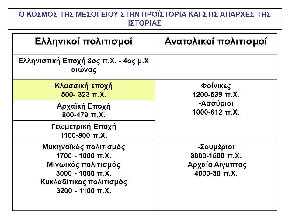 Ελληνικοί πολιτισμοίΑνατολικοί πολιτισμοί Ελληνιστική Εποχή 3ος π.Χ.