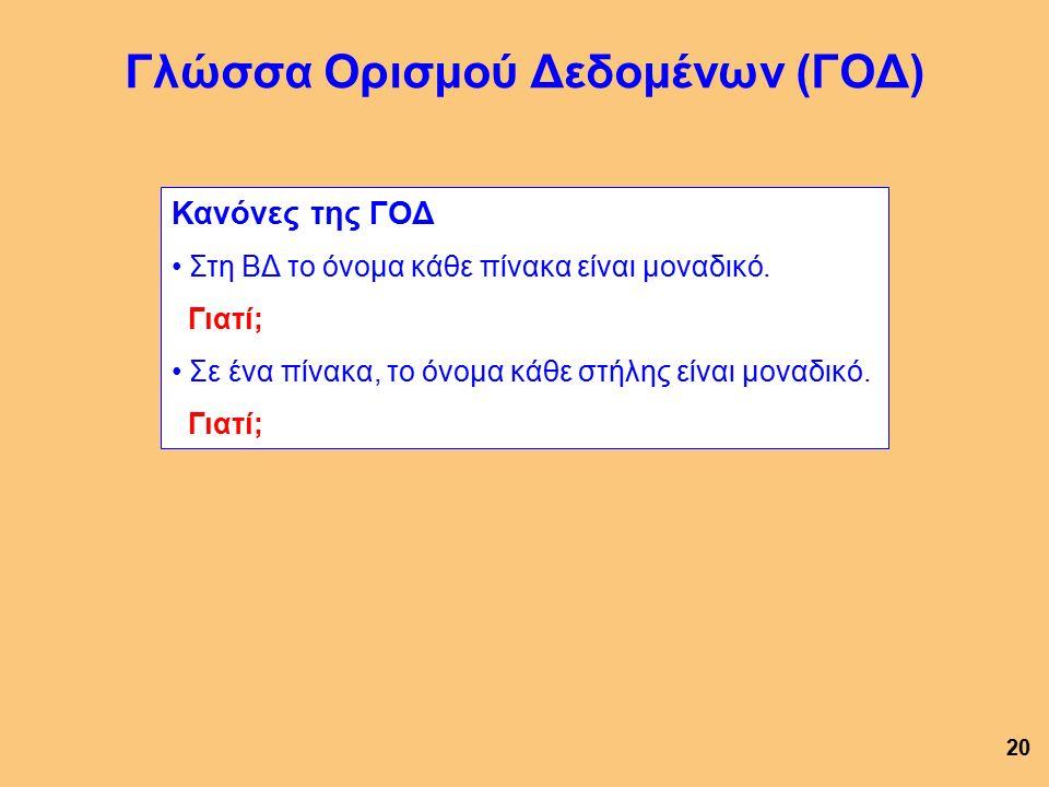 Γλώσσα Ορισμού Δεδομένων (ΓΟΔ) 19 Η γλώσσα (υπογλώσσα) του ΣΔΒΔ με την οποία δηλώνεται (ορίζεται) στο ΣΔΒΔ το Λογικό Σχήμα της ΒΔ.