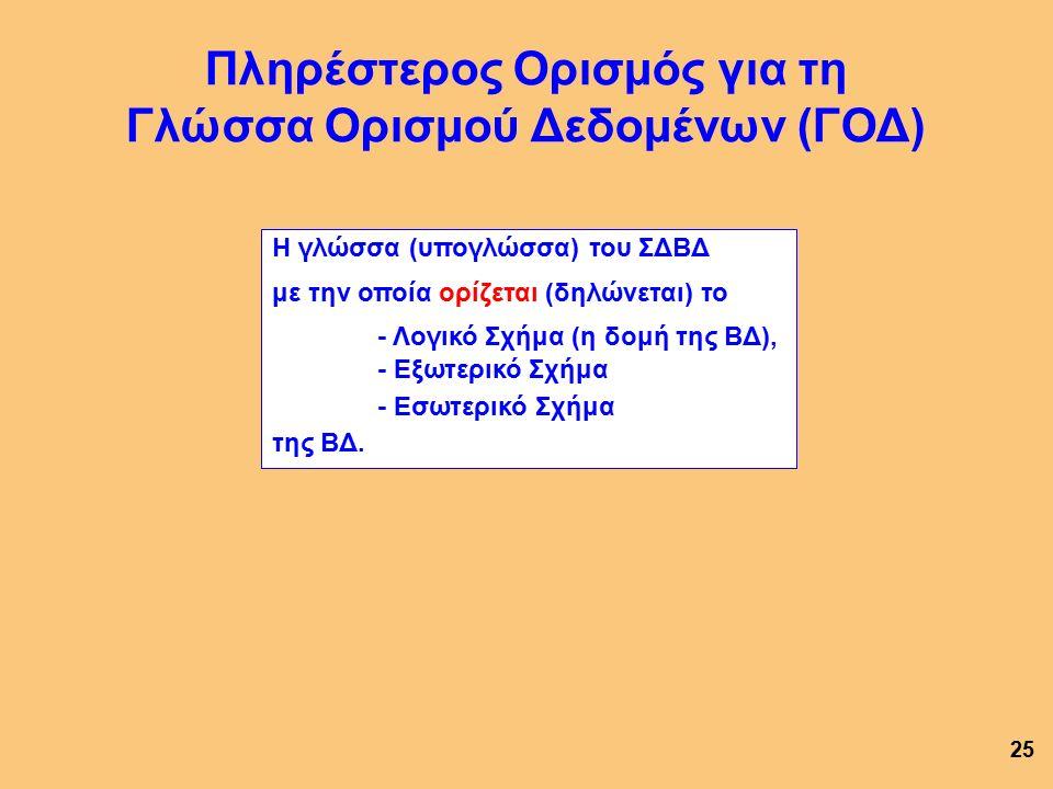 24 Αρχιτεκτονική ΣΔΒΔ Προγράμματα Βάση Χρήστες Εφαρμογών Δεδομένων Προσωπικό Οικονομικά (Αρχεία) Σπουδές …
