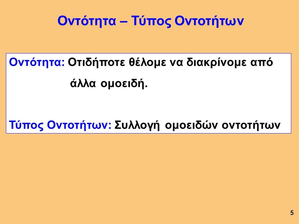Γλώσσα Χειρισμού Δεδομένων (ΓΧΔ) Εισαγωγή Δεδομένων - Να εισαχθεί στον πίνακα ΦΟΙΤΗΤΗΣ η εγγραφή (πλειάδα) (Φ10, ΓΕΩΡΓΙΟΣ, ΓΕΩΡΓΙΟΥ).