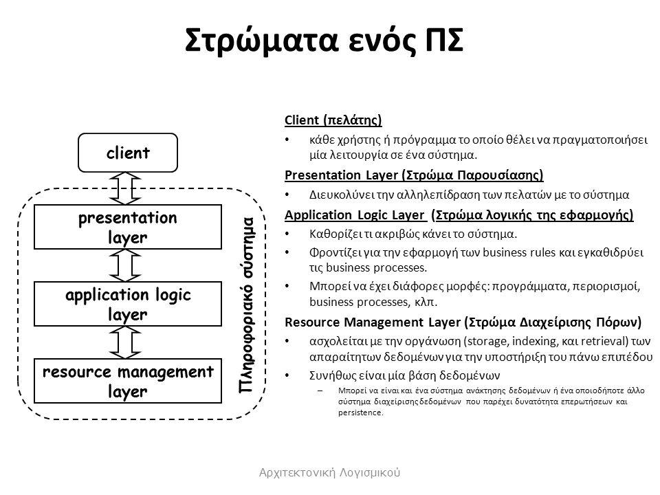 Στρώματα ενός ΠΣ Client (πελάτης) κάθε χρήστης ή πρόγραμμα το οποίο θέλει να πραγματοποιήσει μία λειτουργία σε ένα σύστημα.
