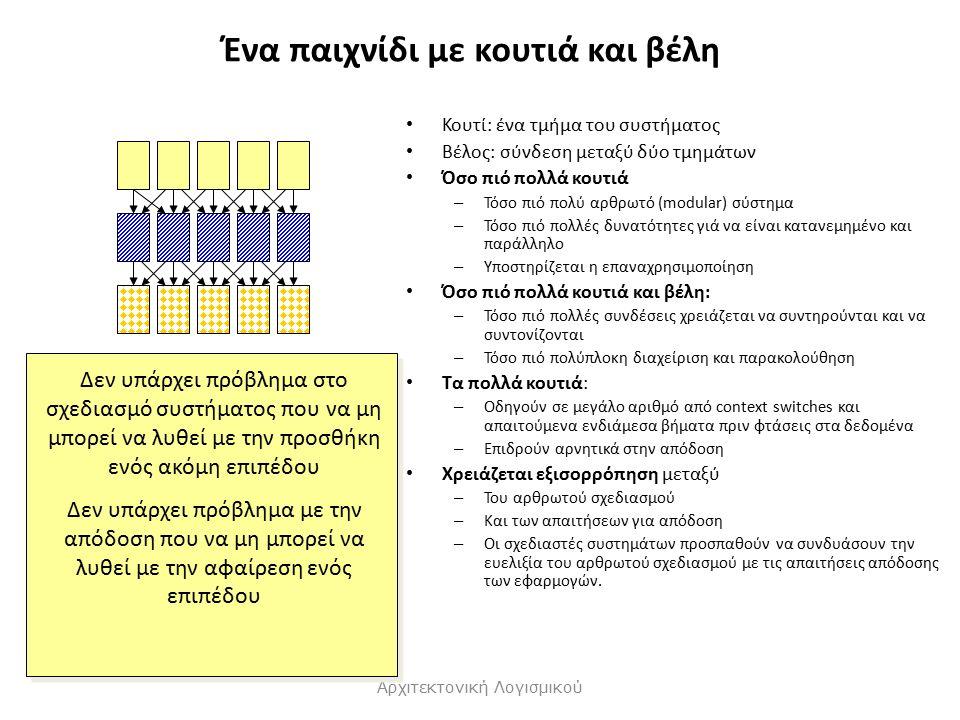 Ένα παιχνίδι με κουτιά και βέλη Κουτί: ένα τμήμα του συστήματος Βέλος: σύνδεση μεταξύ δύο τμημάτων Όσο πιό πολλά κουτιά – Τόσο πιό πολύ αρθρωτό (modular) σύστημα – Τόσο πιό πολλές δυνατότητες γιά να είναι κατανεμημένο και παράλληλο – Υποστηρίζεται η επαναχρησιμοποίηση Όσο πιό πολλά κουτιά και βέλη: – Τόσο πιό πολλές συνδέσεις χρειάζεται να συντηρούνται και να συντονίζονται – Τόσο πιό πολύπλοκη διαχείριση και παρακολούθηση Τα πολλά κουτιά: – Οδηγούν σε μεγάλο αριθμό από context switches και απαιτούμενα ενδιάμεσα βήματα πριν φτάσεις στα δεδομένα – Επιδρούν αρνητικά στην απόδοση Χρειάζεται εξισορρόπηση μεταξύ – Του αρθρωτού σχεδιασμού – Και των απαιτήσεων για απόδοση – Οι σχεδιαστές συστημάτων προσπαθούν να συνδυάσουν την ευελιξία του αρθρωτού σχεδιασμού με τις απαιτήσεις απόδοσης των εφαρμογών.