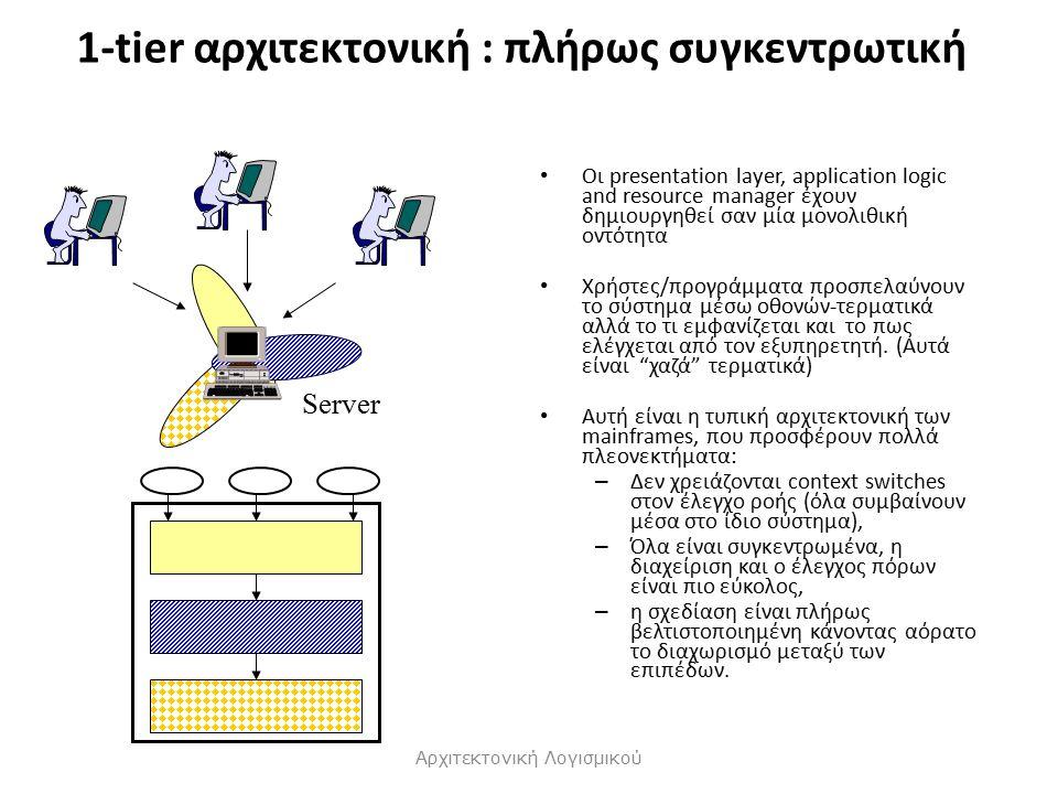 1-tier αρχιτεκτονική : πλήρως συγκεντρωτική Οι presentation layer, application logic and resource manager έχουν δημιουργηθεί σαν μία μονολιθική οντότητα Χρήστες/προγράμματα προσπελαύνουν το σύστημα μέσω οθονών-τερματικά αλλά το τι εμφανίζεται και το πως ελέγχεται από τον εξυπηρετητή.