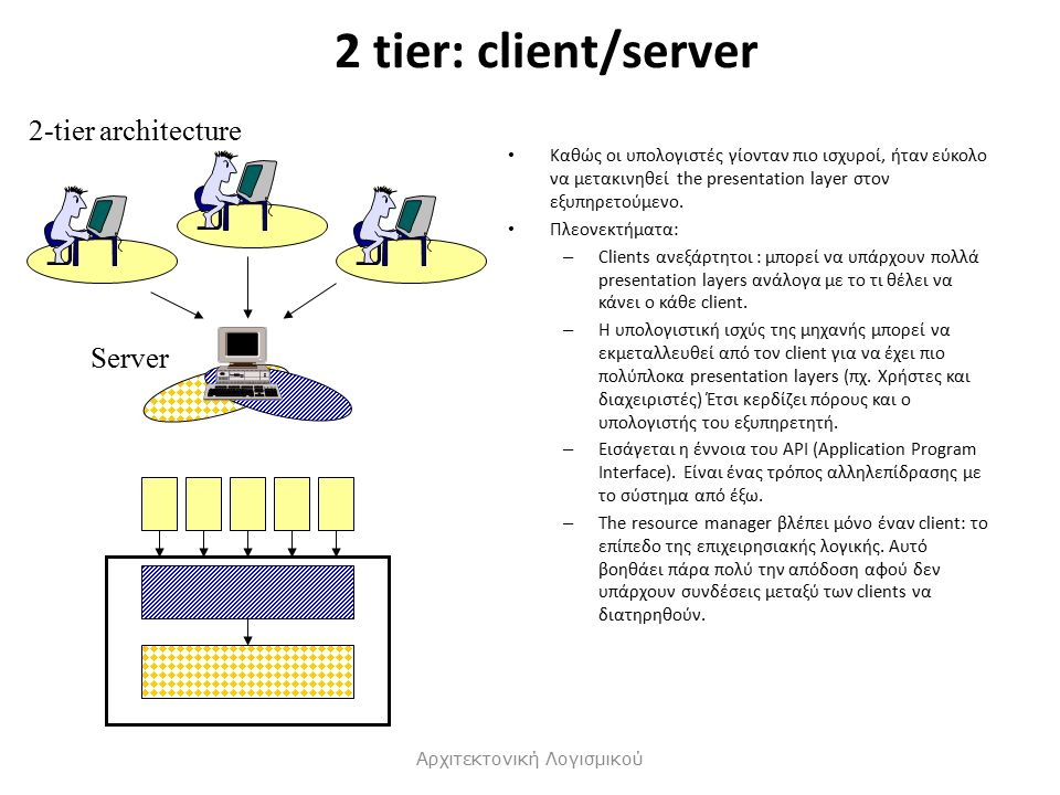 2 tier: client/server Καθώς οι υπολογιστές γίονταν πιο ισχυροί, ήταν εύκολο να μετακινηθεί the presentation layer στον εξυπηρετούμενο.