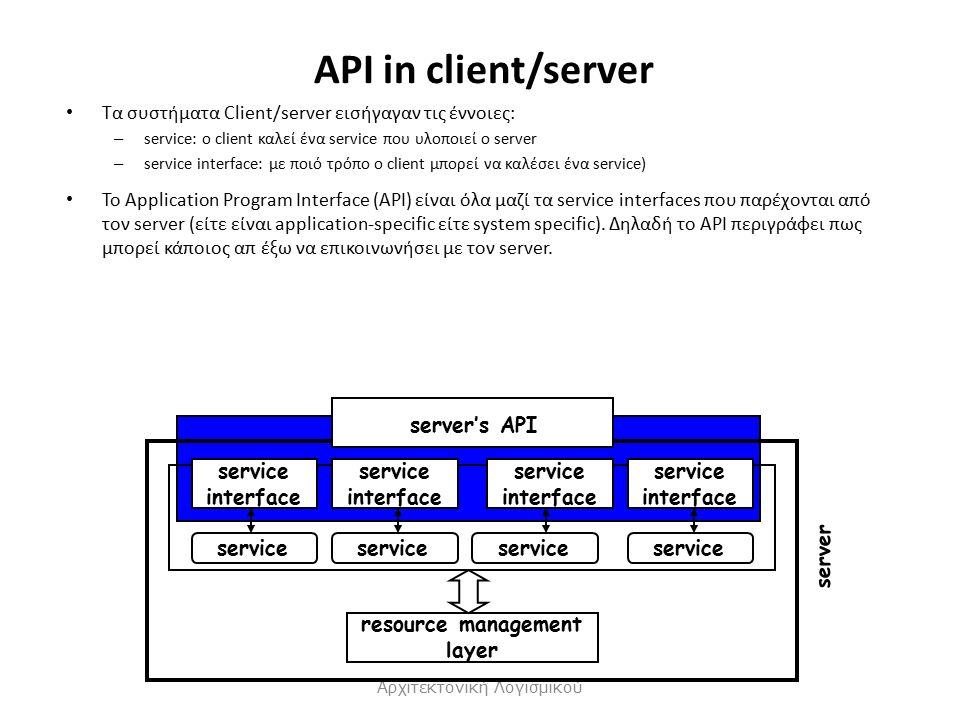 API in client/server Tα συστήματα Client/server εισήγαγαν τις έννοιες: – service: ο client καλεί ένα service που υλοποιεί ο server – service interface: με ποιό τρόπο ο client μπορεί να καλέσει ένα service) Το Application Program Interface (API) είναι όλα μαζί τα service interfaces που παρέχονται από τον server (είτε είναι application-specific είτε system specific).
