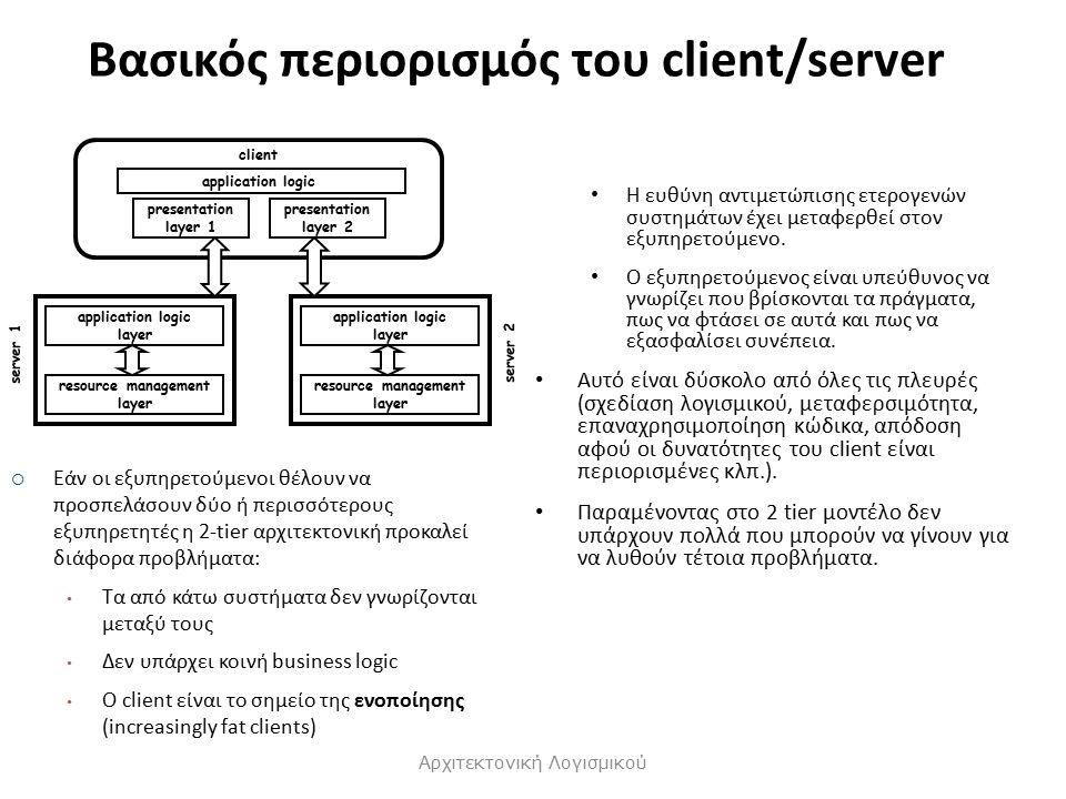 Βασικός περιορισμός του client/server Η ευθύνη αντιμετώπισης ετερογενών συστημάτων έχει μεταφερθεί στον εξυπηρετούμενο.