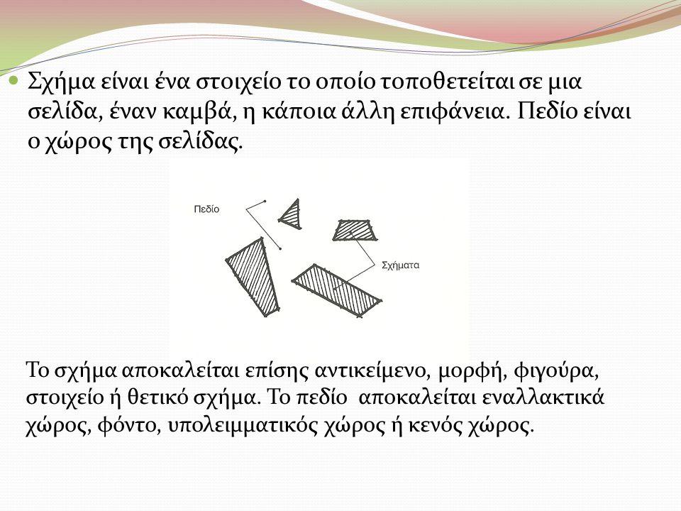 Σχήμα είναι ένα στοιχείο το οποίο τοποθετείται σε μια σελίδα, έναν καμβά, η κάποια άλλη επιφάνεια. Πεδίο είναι ο χώρος της σελίδας. Το σχήμα αποκαλείτ