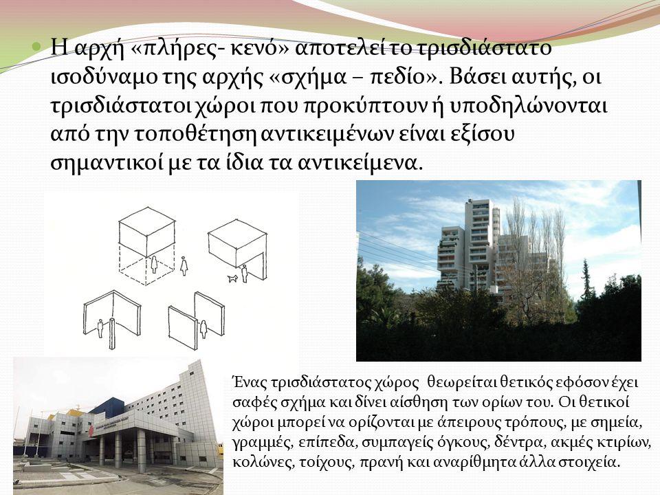 Η αρχή «πλήρες- κενό» αποτελεί το τρισδιάστατο ισοδύναμο της αρχής «σχήμα – πεδίο».