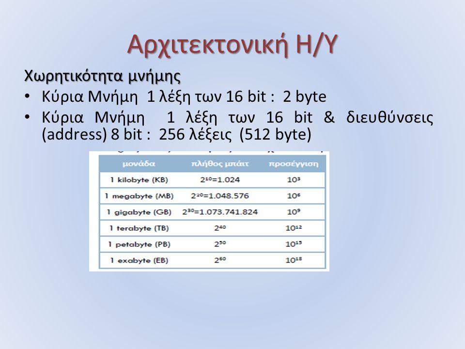 Χωρητικότητα μνήμης Κύρια Μνήμη 1 λέξη των 16 bit : 2 byte Κύρια Μνήμη 1 λέξη των 16 bit & διευθύνσεις (address) 8 bit : 256 λέξεις (512 byte)