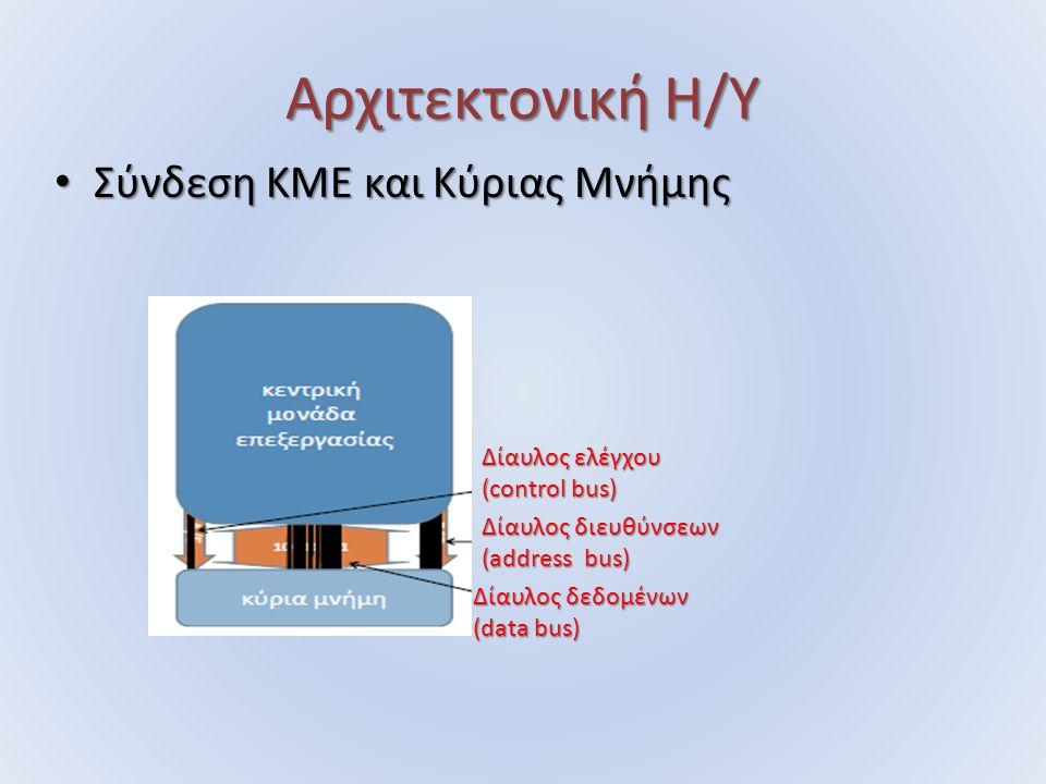 Αρχιτεκτονική Η/Υ Σύνδεση ΚΜΕ και Κύριας Μνήμης Σύνδεση ΚΜΕ και Κύριας Μνήμης Δίαυλος ελέγχου (control bus) Δίαυλος διευθύνσεων (address bus) Δίαυλος δεδομένων (data bus)