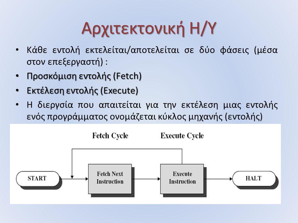 Αρχιτεκτονική Η/Υ Κάθε εντολή εκτελείται/αποτελείται σε δύο φάσεις (μέσα στον επεξεργαστή) : Προσκόμιση εντολής (Fetch) Προσκόμιση εντολής (Fetch) Εκτέλεση εντολής (Execute) Εκτέλεση εντολής (Execute) H διεργσία που απαιτείται για την εκτέλεση μιας εντολής ενός προγράμματος ονομάζεται κύκλος μηχανής (εντολής)