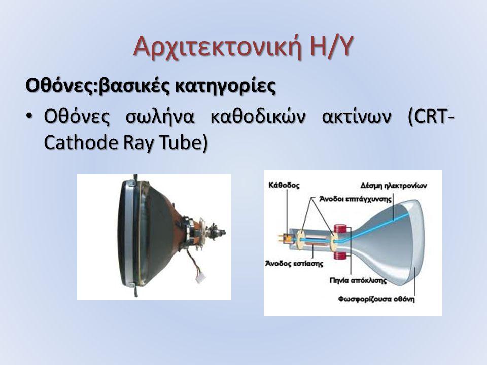 Αρχιτεκτονική Η/Υ Οθόνες:βασικές κατηγορίες Οθόνες σωλήνα καθοδικών ακτίνων (CRT- Cathode Ray Tube) Οθόνες σωλήνα καθοδικών ακτίνων (CRT- Cathode Ray Tube)