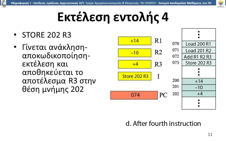 1 Πληροφορική Ι – Εκτέλεση πράξεων, Αρχιτεκτονική Η/Υ, Τμήμα Χρηματοοικονομικής & Ελεγκτικής, ΤΕΙ ΗΠΕΙΡΟΥ - Ανοιχτά Ακαδημαϊκά Μαθήματα στο ΤΕΙ Ηπείρου Εκτέλεση εντολής 4 STORE 202 R3 Γίνεται ανάκληση- αποκωδικοποίηση- εκτέλεση και αποθηκεύεται το αποτέλεσμα R3 στην θέση μνήμης 202 11