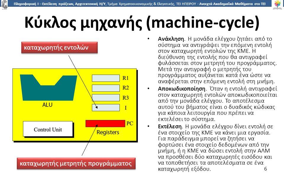 7 Πληροφορική Ι – Εκτέλεση πράξεων, Αρχιτεκτονική Η/Υ, Τμήμα Χρηματοοικονομικής & Ελεγκτικής, ΤΕΙ ΗΠΕΙΡΟΥ - Ανοιχτά Ακαδημαϊκά Μαθήματα στο ΤΕΙ Ηπείρου Παράδειγμα κύκλου μηχανής για πρόγραμμα 4 εντολών Πρόσθεση δύο ακεραίων.