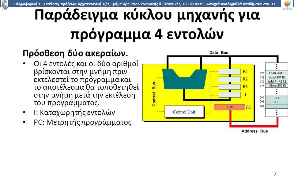 8 Πληροφορική Ι – Εκτέλεση πράξεων, Αρχιτεκτονική Η/Υ, Τμήμα Χρηματοοικονομικής & Ελεγκτικής, ΤΕΙ ΗΠΕΙΡΟΥ - Ανοιχτά Ακαδημαϊκά Μαθήματα στο ΤΕΙ Ηπείρου Εκτέλεση εντολής 1 LOAD 200 R1 Γίνεται ανάκληση- αποκωδικοποίηση- εκτέλεση προκειμένου να φορτωθούν τα περιεχόμενα της θέσης μνήμης 200 στον καταχωρητή R1.