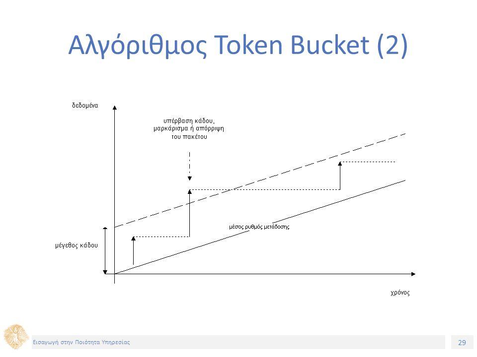 29 Εισαγωγή στην Ποιότητα Υπηρεσίας Αλγόριθμος Token Bucket (2)