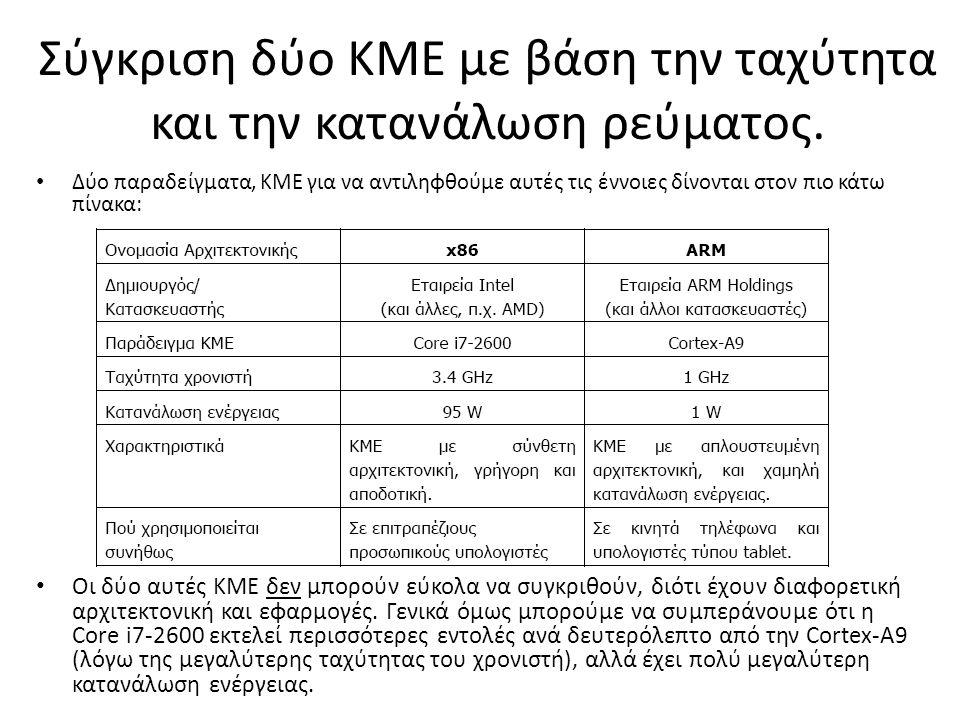 Σύγκριση δύο ΚΜΕ με βάση την ταχύτητα και την κατανάλωση ρεύματος.