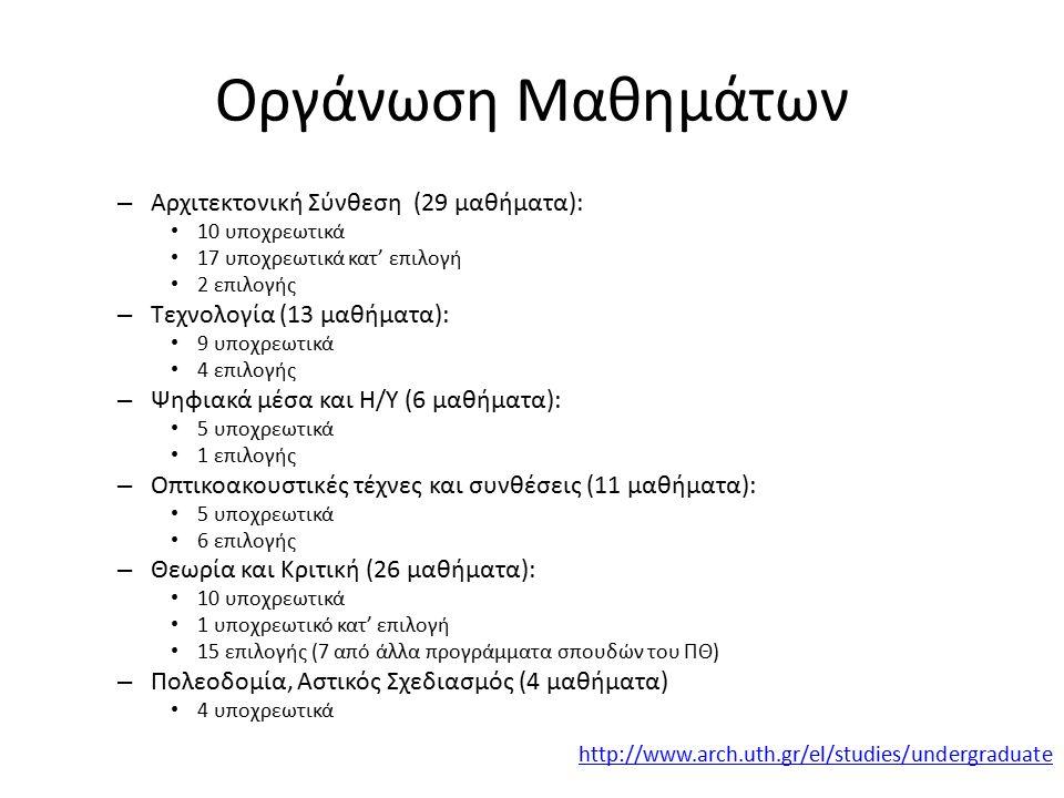 Οργάνωση Μαθημάτων – Αρχιτεκτονική Σύνθεση (29 μαθήματα): 10 υποχρεωτικά 17 υποχρεωτικά κατ' επιλογή 2 επιλογής – Τεχνολογία (13 μαθήματα): 9 υποχρεωτικά 4 επιλογής – Ψηφιακά μέσα και Η/Υ (6 μαθήματα): 5 υποχρεωτικά 1 επιλογής – Οπτικοακουστικές τέχνες και συνθέσεις (11 μαθήματα): 5 υποχρεωτικά 6 επιλογής – Θεωρία και Κριτική (26 μαθήματα): 10 υποχρεωτικά 1 υποχρεωτικό κατ' επιλογή 15 επιλογής (7 από άλλα προγράμματα σπουδών του ΠΘ) – Πολεοδομία, Αστικός Σχεδιασμός (4 μαθήματα) 4 υποχρεωτικά http://www.arch.uth.gr/el/studies/undergraduate