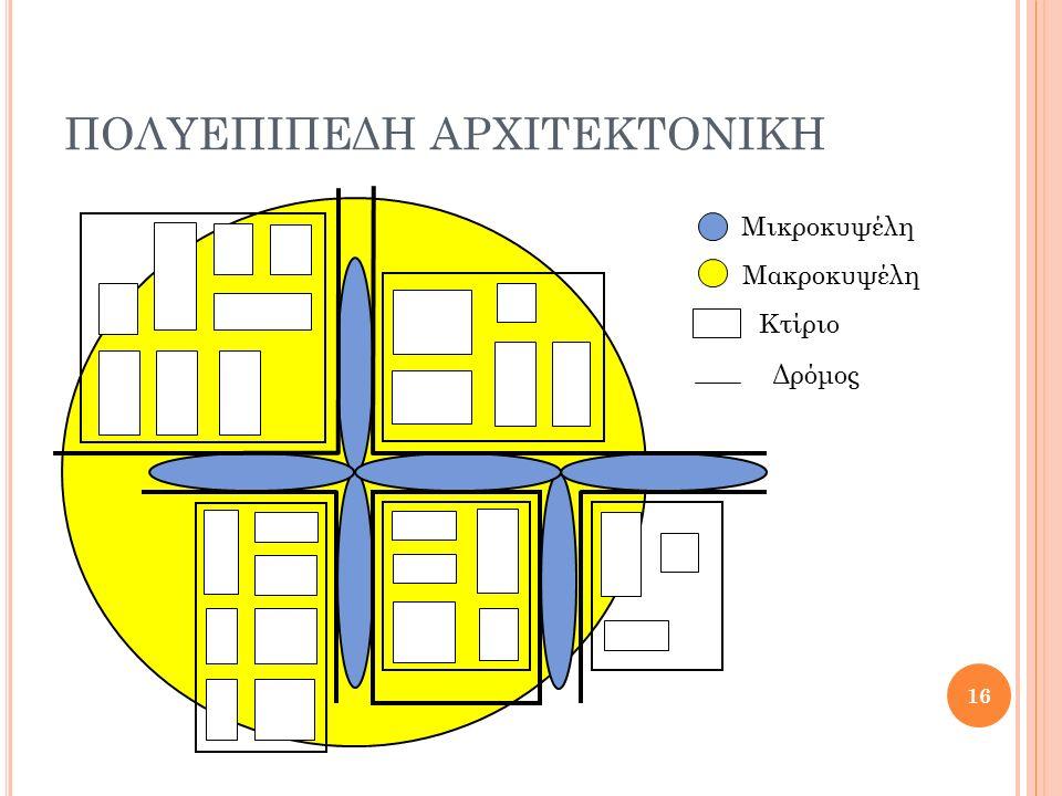 ΠΟΛΥΕΠΙΠΕΔΗ ΑΡΧΙΤΕΚΤΟΝΙΚΗ 16 Μικροκυψέλη Μακροκυψέλη Κτίριο Δρόμος