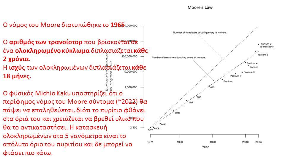 Ο νόμος του Moore διατυπώθηκε το 1965 Ο αριθμός των τρανσίστορ που βρίσκονται σε ένα ολοκληρωμένο κύκλωμα διπλασιάζεται κάθε 2 χρόνια.