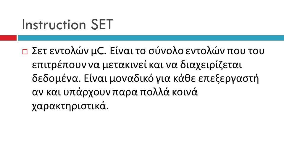 Instruction SET  Σετ εντολών μ C.
