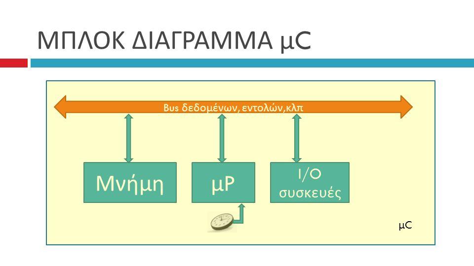ΜΠΛΟΚ ΔΙΑΓΡΑΜΜΑ μ C Bus δεδομένων, εντολών, κλ π μPμP Μνήμη I/O συσκευές μCμC