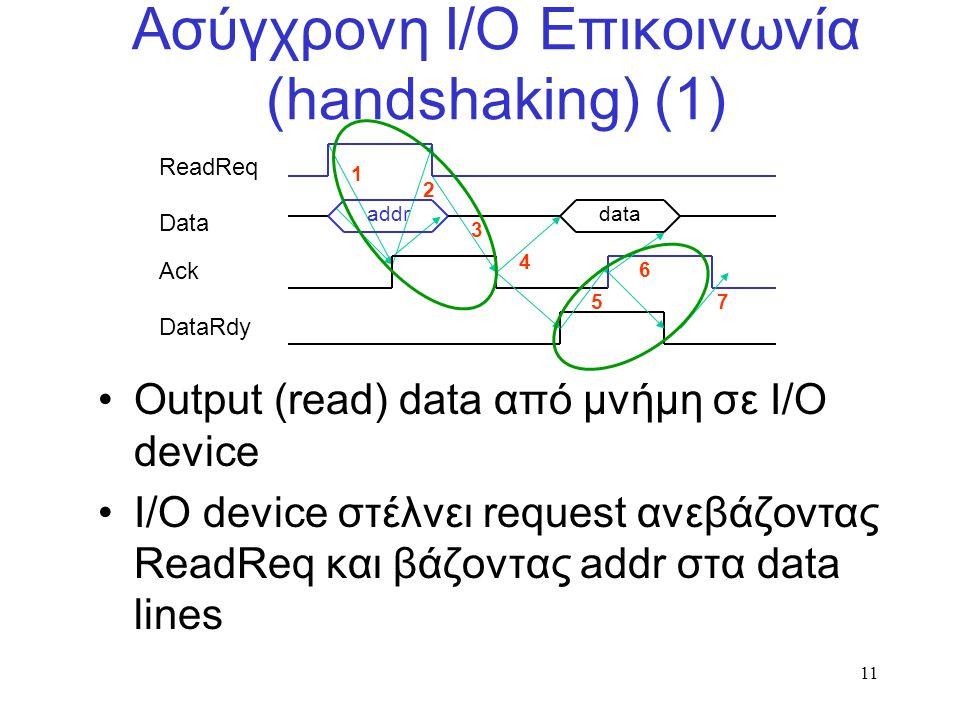 Ασύγχρονη Ι/Ο Επικοινωνία (handshaking) (1) Output (read) data από μνήμη σε I/O device I/O device στέλνει request ανεβάζοντας ReadReq και βάζοντας addr στα data lines 11 1 2 3 ReadReq Data Ack DataRdy addrdata 4 5 6 7