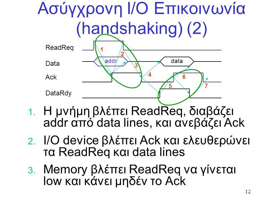 Ασύγχρονη Ι/Ο Επικοινωνία (handshaking) (2) 1.
