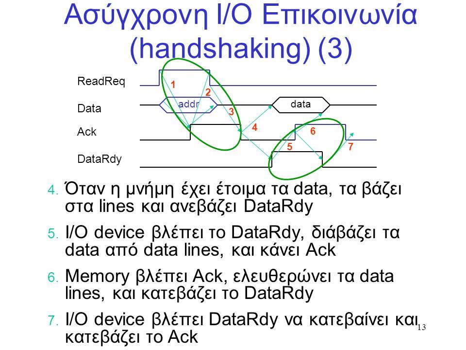 Ασύγχρονη Ι/Ο Επικοινωνία (handshaking) (3) 4.