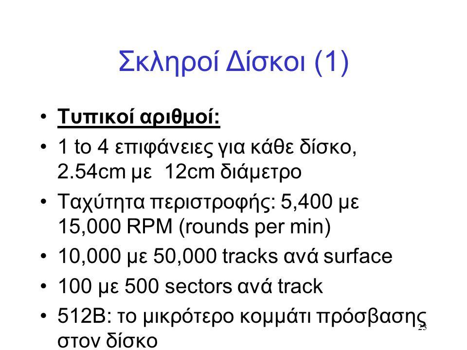 Σκληροί Δίσκοι (1) Τυπικοί αριθμοί: 1 to 4 επιφάνειες για κάθε δίσκο, 2.54cm με 12cm διάμετρο Ταχύτητα περιστροφής: 5,400 με 15,000 RPM (rounds per min) 10,000 με 50,000 tracks ανά surface 100 με 500 sectors ανά track 512Β: το μικρότερο κομμάτι πρόσβασης στον δίσκο 23