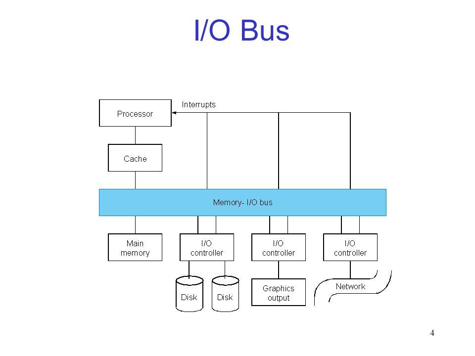 4 I/O Bus