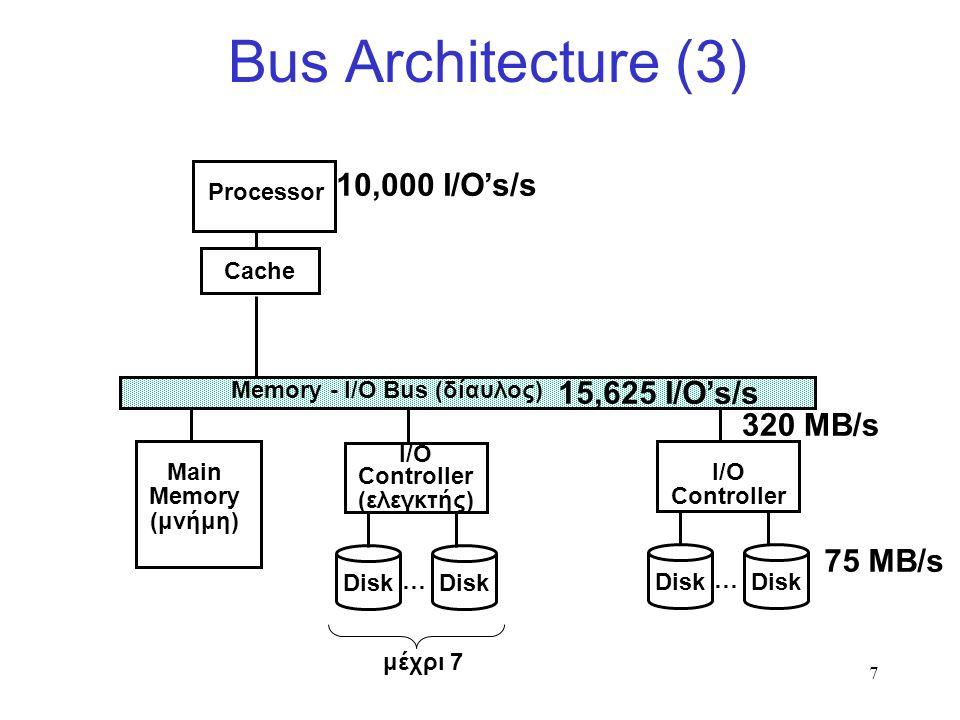 INPUT/OUTPUT (1) PCIPCI express ATASerial ATA # καλώδια12036807 # data καλώδια32 – 64 (2- way) 2 x 4 (1- way) 16 (2-way) 2 x 2 (1- way) Clock (MHz)33 – 13363550150 Peak BW (MB/s)128 – 1064300100375 (3 Gbps) 8