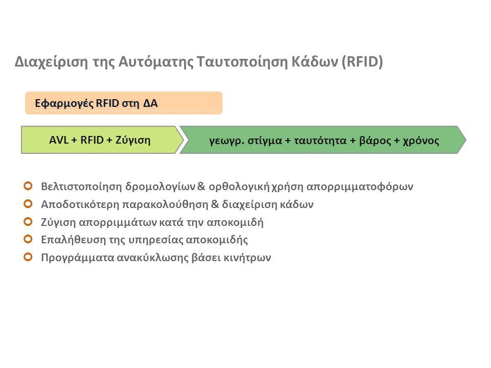 Διαχείριση της Αυτόματης Ταυτοποίηση Κάδων (RFID) Βελτιστοποίηση δρομολογίων & ορθολογική χρήση απορριμματοφόρων Αποδοτικότερη παρακολούθηση & διαχείριση κάδων Ζύγιση απορριμμάτων κατά την αποκομιδή Επαλήθευση της υπηρεσίας αποκομιδής Προγράμματα ανακύκλωσης βάσει κινήτρων Εφαρμογές RFID στη ΔΑ AVL + RFID + Ζύγιση γεωγρ.