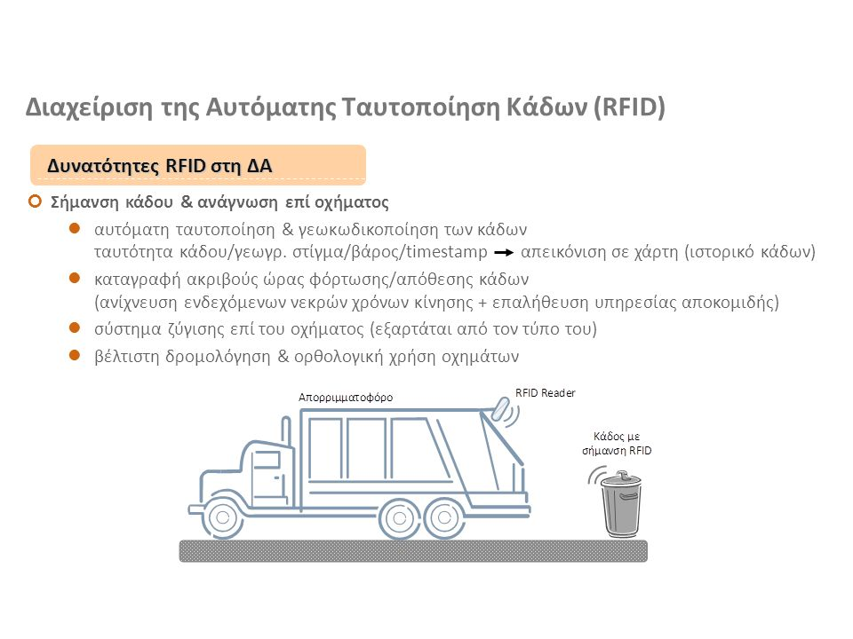 Διαχείριση της Αυτόματης Ταυτοποίηση Κάδων (RFID) Σήμανση κάδου & ανάγνωση επί οχήματος αυτόματη ταυτοποίηση & γεωκωδικοποίηση των κάδων ταυτότητα κάδου/γεωγρ.