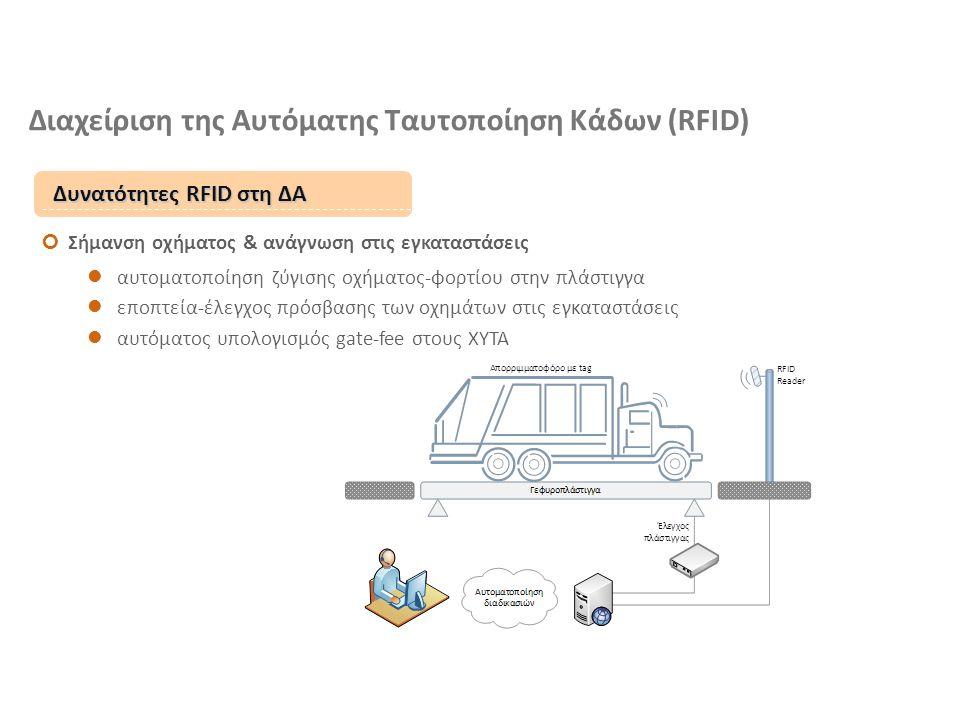 Διαχείριση της Αυτόματης Ταυτοποίηση Κάδων (RFID) Σήμανση οχήματος & ανάγνωση στις εγκαταστάσεις αυτοματοποίηση ζύγισης οχήματος-φορτίου στην πλάστιγγα εποπτεία-έλεγχος πρόσβασης των οχημάτων στις εγκαταστάσεις αυτόματος υπολογισμός gate-fee στους ΧΥΤΑ Δυνατότητες RFID στη ΔΑ