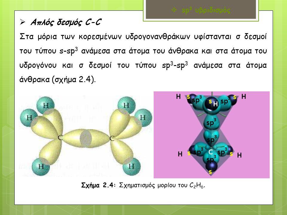  Απλός δεσμός C-C Στα μόρια των κορεσμένων υδρογονανθράκων υφίστανται σ δεσμοί του τύπου s-sp 3 ανάμεσα στα άτομα του άνθρακα και στα άτομα του υδρογόνου και σ δεσμοί του τύπου sp 3 -sp 3 ανάμεσα στα άτομα άνθρακα (σχήμα 2.4).