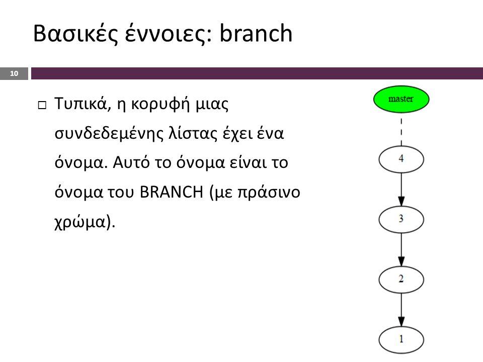Βασικές έννοιες: branch 10  Τυπικά, η κορυφή μιας συνδεδεμένης λίστας έχει ένα όνομα.