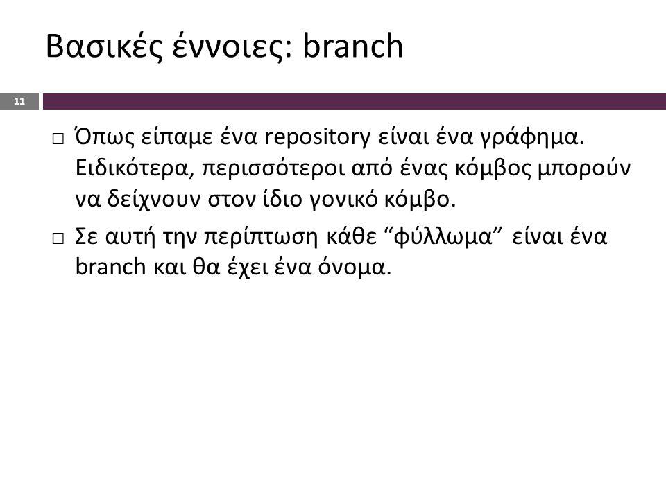 Βασικές έννοιες: branch 11  Όπως είπαμε ένα repository είναι ένα γράφημα.