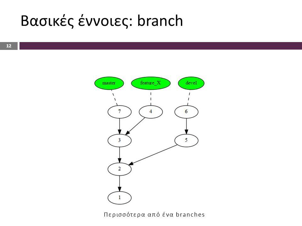 Βασικές έννοιες: branch 12 Περισσότερα από ένα branches
