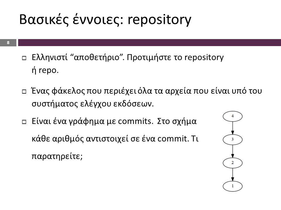 Βασικές έννοιες: repository 8  Ελληνιστί αποθετήριο .