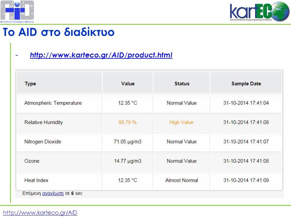 http://www.karteco.gr/AID - http://www.karteco.gr/AID/product.html http://www.karteco.gr/AID/product.html To AID στο διαδίκτυο